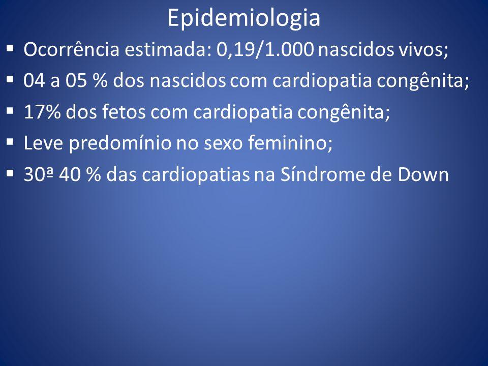 Epidemiologia Ocorrência estimada: 0,19/1.000 nascidos vivos; 04 a 05 % dos nascidos com cardiopatia congênita; 17% dos fetos com cardiopatia congênit