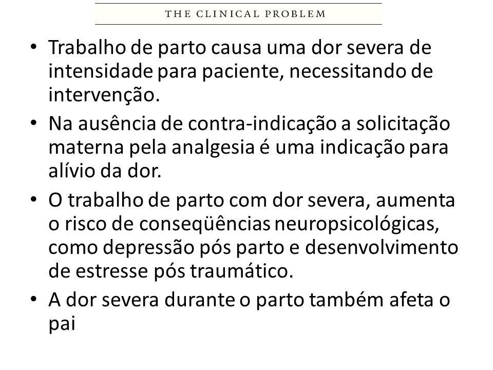 Trabalho de parto causa uma dor severa de intensidade para paciente, necessitando de intervenção. Na ausência de contra-indicação a solicitação matern