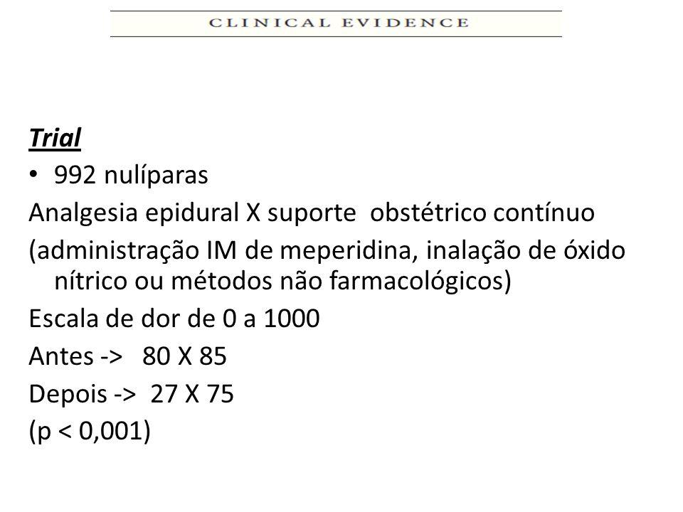 Metanálise (cinco trials) 2703 nulíparas Analgesia epidural X meperidina EV Escala de dor de 0 a 10 Antes -> 9 X 9 Depois -> 2 X 4 (primeiro estágio) 3 X 5 (segundo estágio) (p < 0,001)
