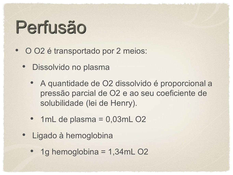 Perfusão O O2 é transportado por 2 meios: Dissolvido no plasma A quantidade de O2 dissolvido é proporcional a pressão parcial de O2 e ao seu coeficiente de solubilidade (lei de Henry).