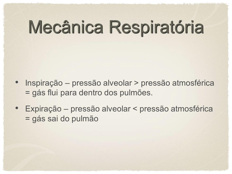 Mecânica Respiratória Inspiração – pressão alveolar > pressão atmosférica = gás flui para dentro dos pulmões.