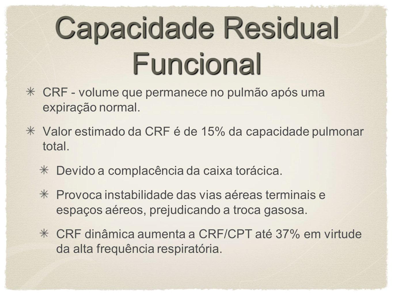 Capacidade Residual Funcional CRF - volume que permanece no pulmão após uma expiração normal.