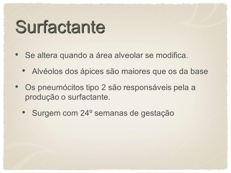 Surfactante Se altera quando a área alveolar se modifica.
