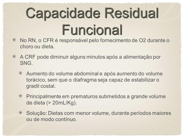 Capacidade Residual Funcional No RN, o CFR é responsável pelo fornecimento de O2 durante o choro ou dieta.