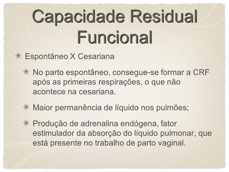 Capacidade Residual Funcional Espontâneo X Cesariana No parto espontâneo, consegue-se formar a CRF após as primeiras respirações, o que não acontece na cesariana.
