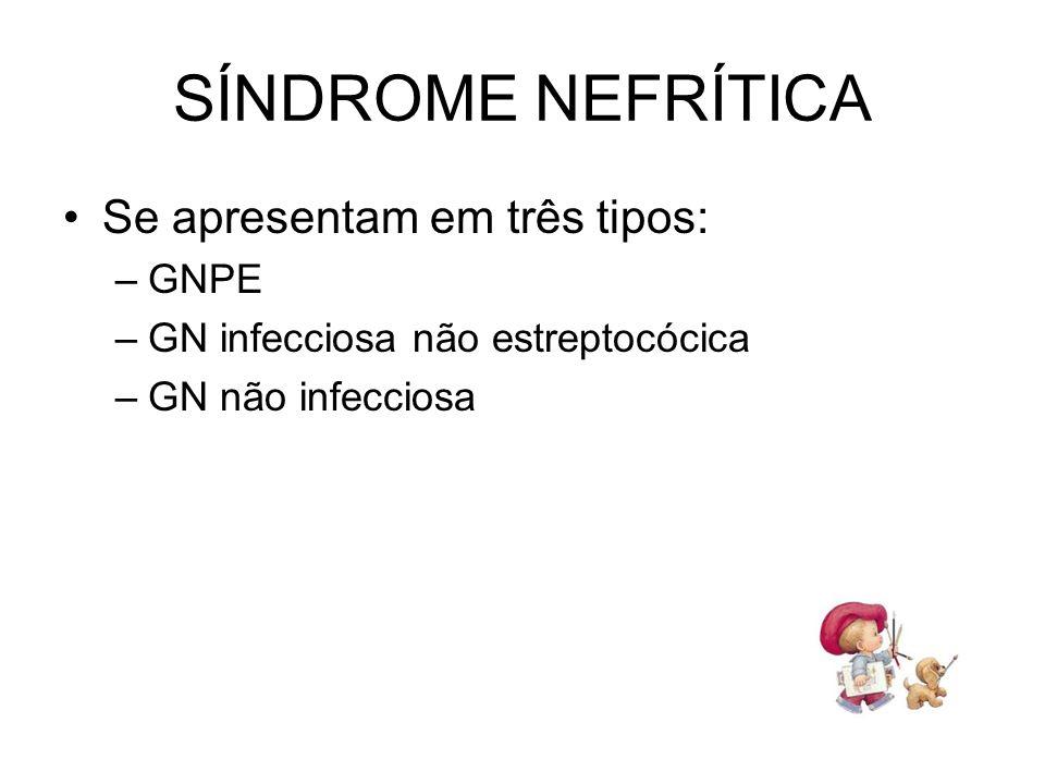 SÍNDROME NEFRÍTICA Se apresentam em três tipos: –GNPE –GN infecciosa não estreptocócica –GN não infecciosa