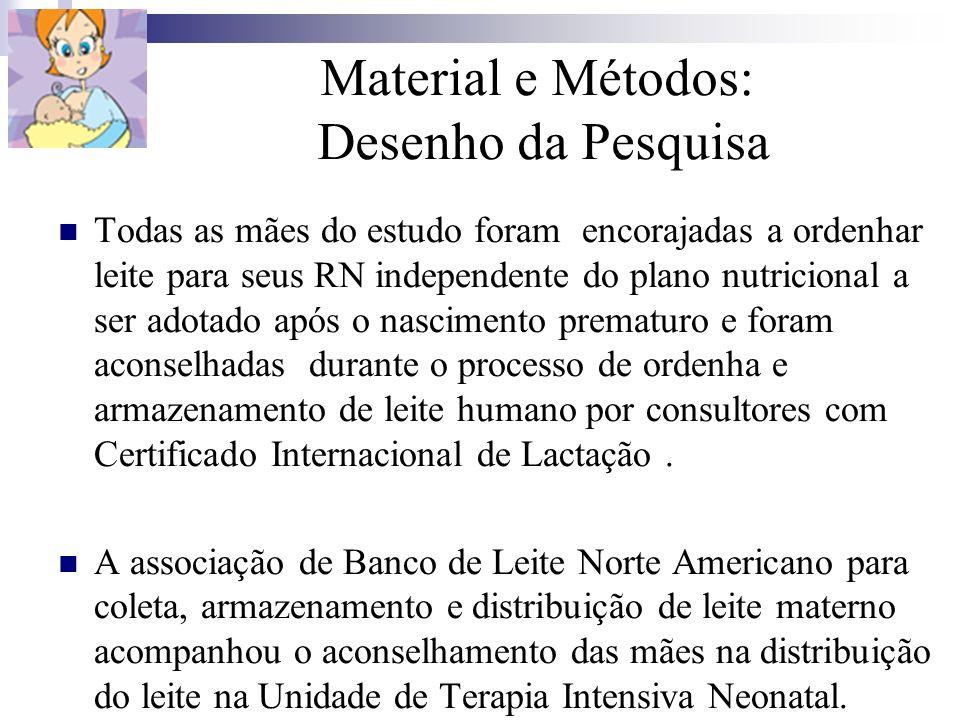 Material e Métodos: Desenho da Pesquisa Todas as mães do estudo foram encorajadas a ordenhar leite para seus RN independente do plano nutricional a se