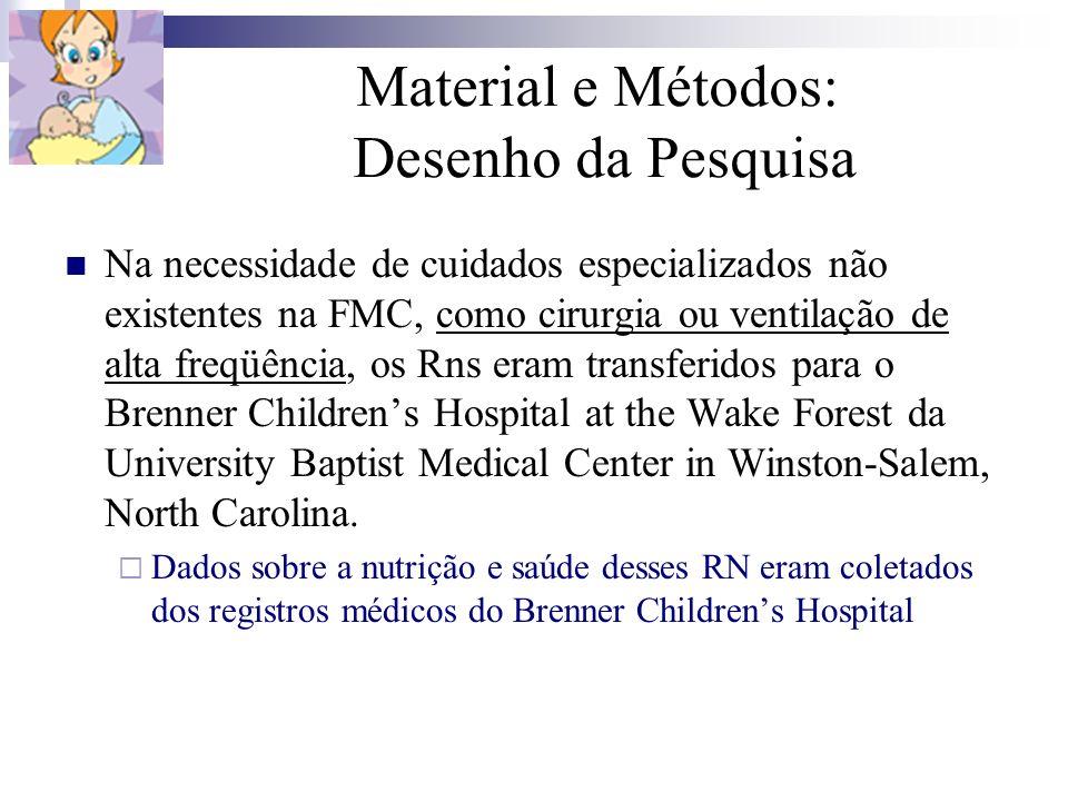 Material e Métodos: Desenho da Pesquisa Na necessidade de cuidados especializados não existentes na FMC, como cirurgia ou ventilação de alta freqüênci