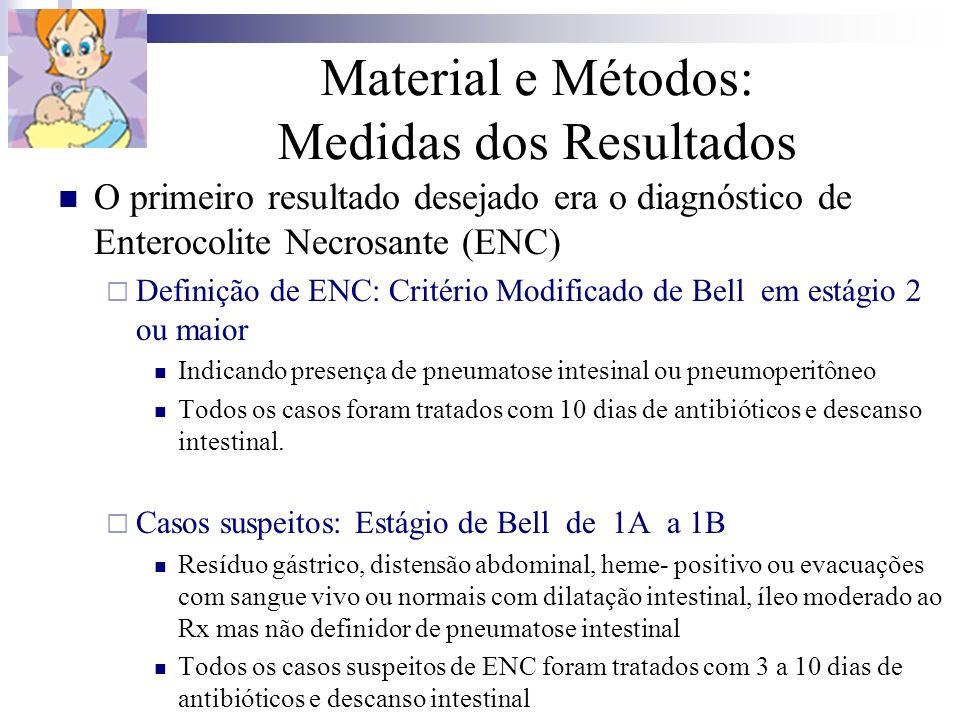 Material e Métodos: Medidas dos Resultados O primeiro resultado desejado era o diagnóstico de Enterocolite Necrosante (ENC) Definição de ENC: Critério