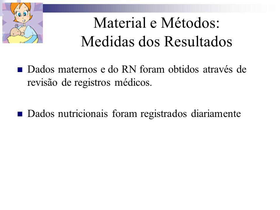 Material e Métodos: Medidas dos Resultados Dados maternos e do RN foram obtidos através de revisão de registros médicos. Dados nutricionais foram regi