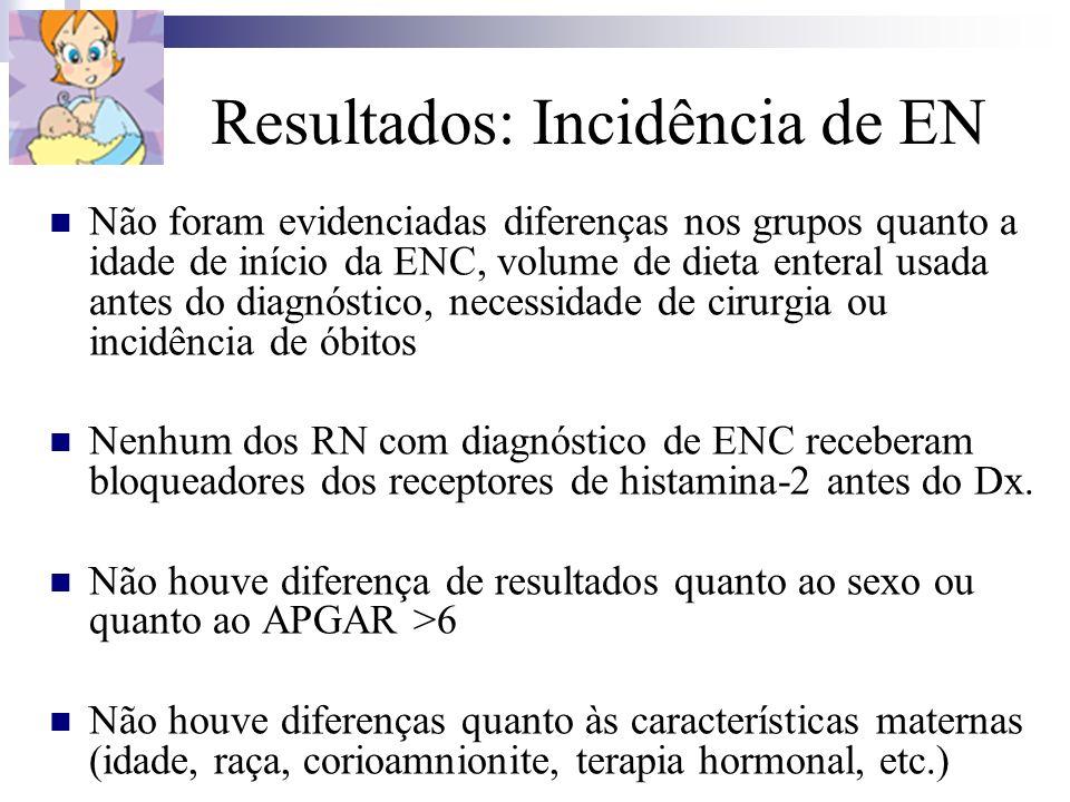 Resultados: Incidência de EN Não foram evidenciadas diferenças nos grupos quanto a idade de início da ENC, volume de dieta enteral usada antes do diag