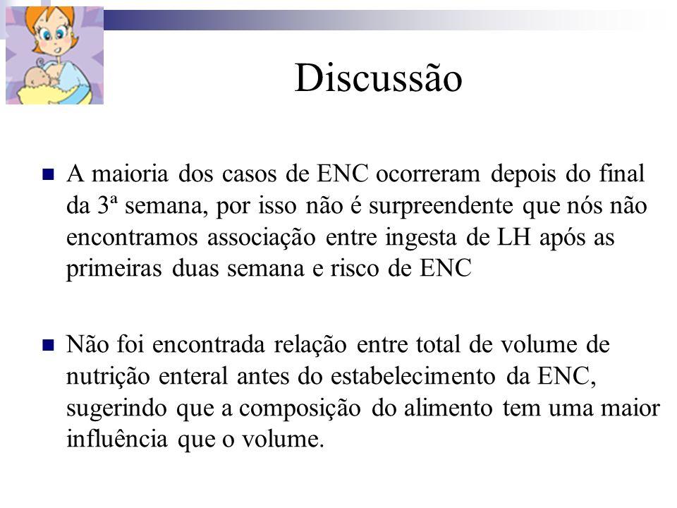 Discussão A maioria dos casos de ENC ocorreram depois do final da 3ª semana, por isso não é surpreendente que nós não encontramos associação entre ing