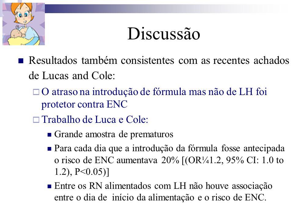 Discussão Resultados também consistentes com as recentes achados de Lucas and Cole: O atraso na introdução de fórmula mas não de LH foi protetor contr