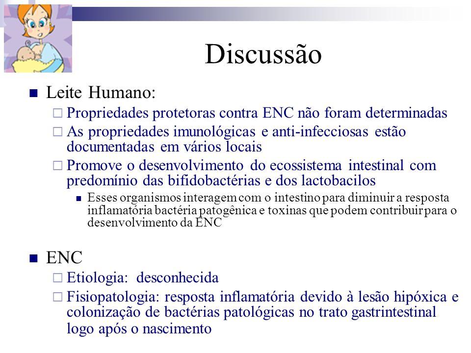 Discussão Leite Humano: Propriedades protetoras contra ENC não foram determinadas As propriedades imunológicas e anti-infecciosas estão documentadas e