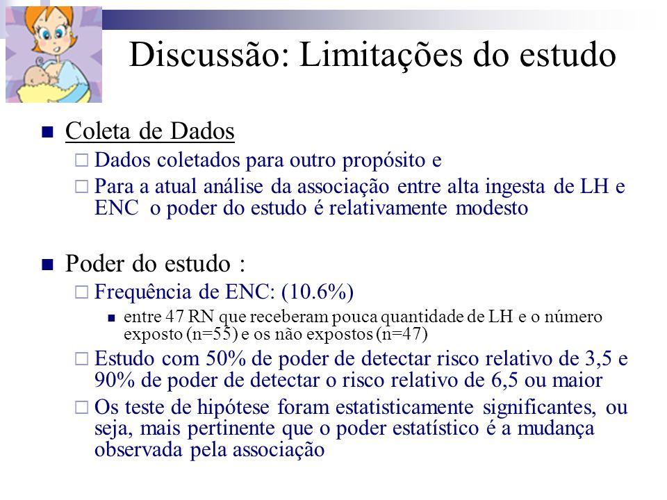 Discussão: Limitações do estudo Coleta de Dados Dados coletados para outro propósito e Para a atual análise da associação entre alta ingesta de LH e E