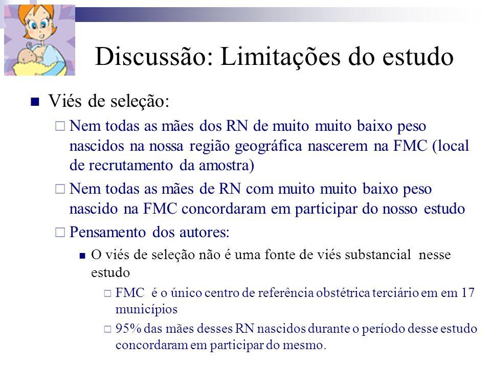 Discussão: Limitações do estudo Viés de seleção: Nem todas as mães dos RN de muito muito baixo peso nascidos na nossa região geográfica nascerem na FM