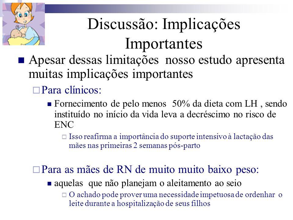 Discussão: Implicações Importantes Apesar dessas limitações nosso estudo apresenta muitas implicações importantes Para clínicos: Fornecimento de pelo