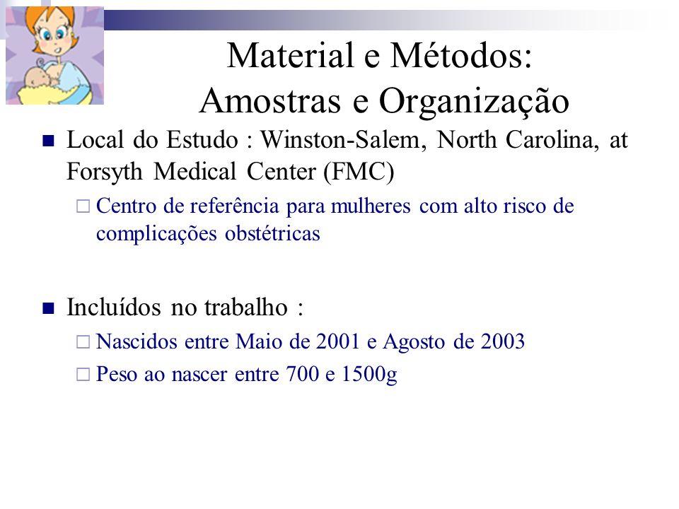 Material e Métodos: Amostras e Organização Local do Estudo : Winston-Salem, North Carolina, at Forsyth Medical Center (FMC) Centro de referência para