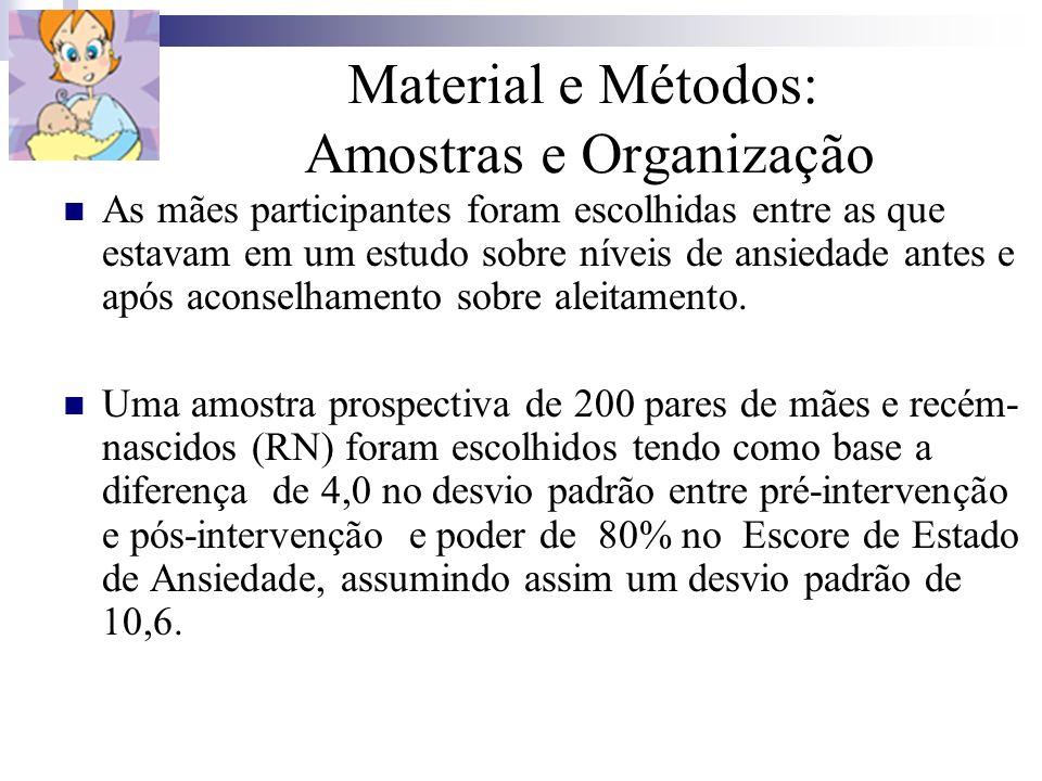 Material e Métodos: Amostras e Organização As mães participantes foram escolhidas entre as que estavam em um estudo sobre níveis de ansiedade antes e