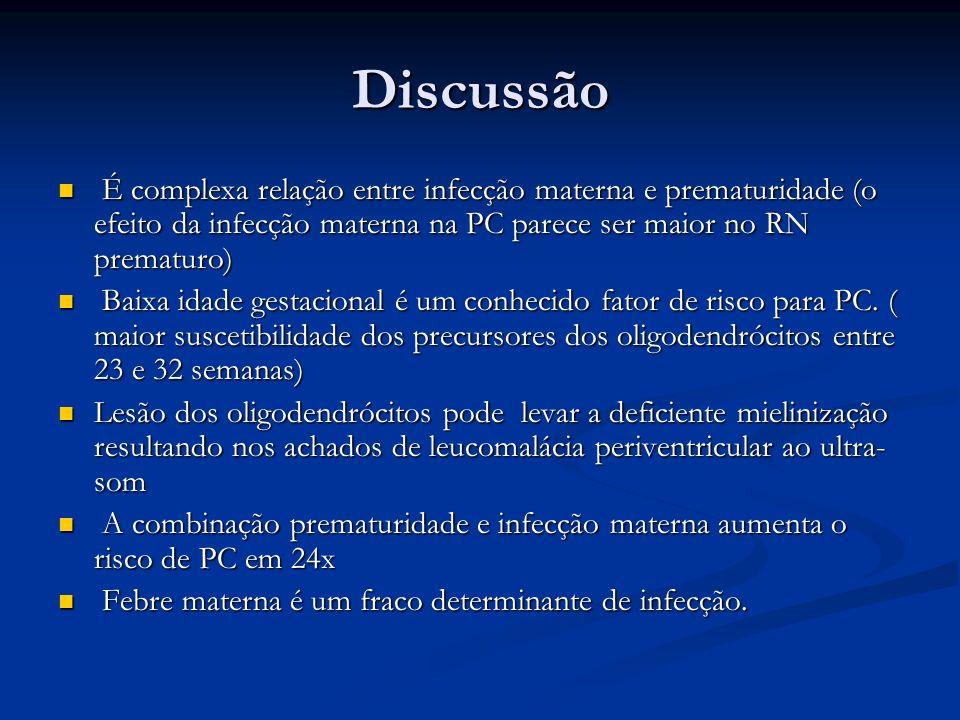 Discussão É complexa relação entre infecção materna e prematuridade (o efeito da infecção materna na PC parece ser maior no RN prematuro) É complexa r