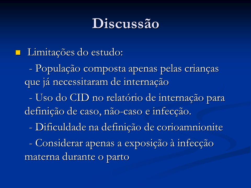 Discussão Limitações do estudo: Limitações do estudo: - População composta apenas pelas crianças que já necessitaram de internação - População compost