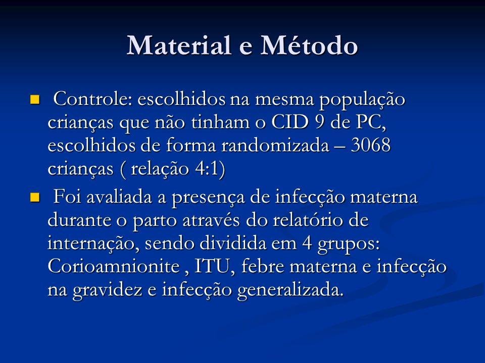 Material e Método Controle: escolhidos na mesma população crianças que não tinham o CID 9 de PC, escolhidos de forma randomizada – 3068 crianças ( rel