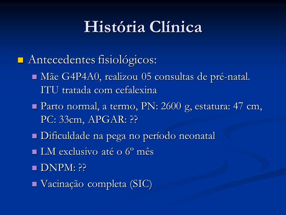 História Clínica Antecedentes fisiológicos: Antecedentes fisiológicos: Mãe G4P4A0, realizou 05 consultas de pré-natal. ITU tratada com cefalexina Mãe