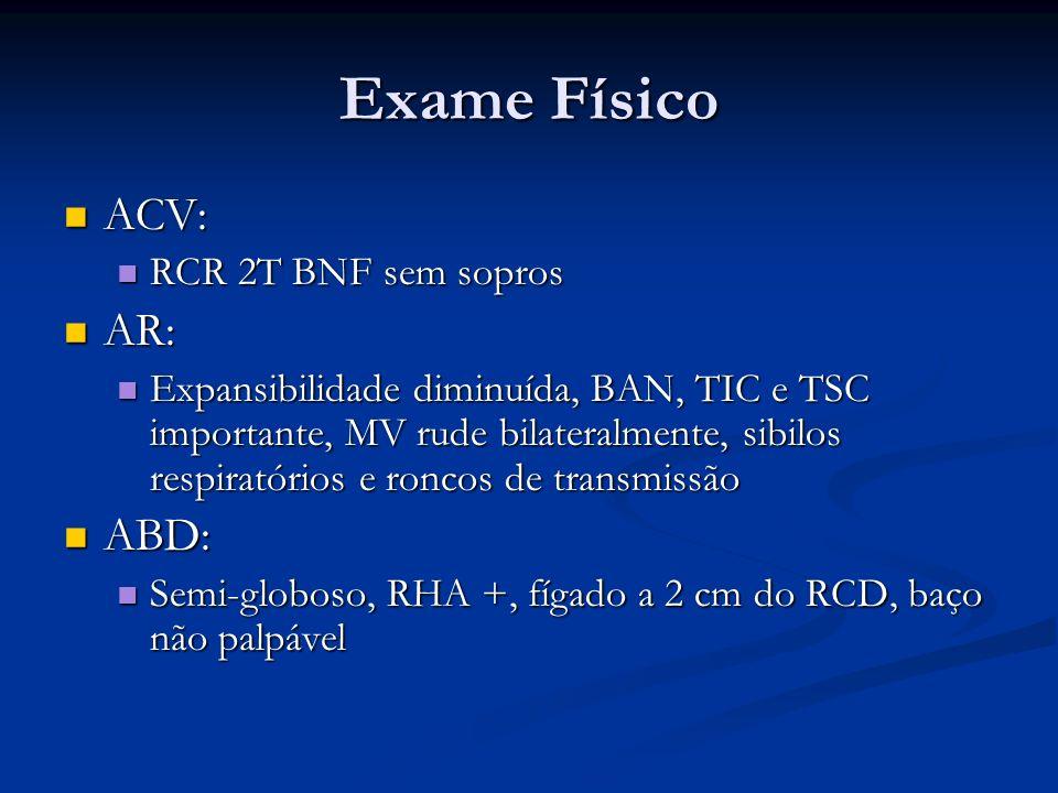 Exame Físico ACV: ACV: RCR 2T BNF sem sopros RCR 2T BNF sem sopros AR: AR: Expansibilidade diminuída, BAN, TIC e TSC importante, MV rude bilateralmente, sibilos respiratórios e roncos de transmissão Expansibilidade diminuída, BAN, TIC e TSC importante, MV rude bilateralmente, sibilos respiratórios e roncos de transmissão ABD: ABD: Semi-globoso, RHA +, fígado a 2 cm do RCD, baço não palpável Semi-globoso, RHA +, fígado a 2 cm do RCD, baço não palpável