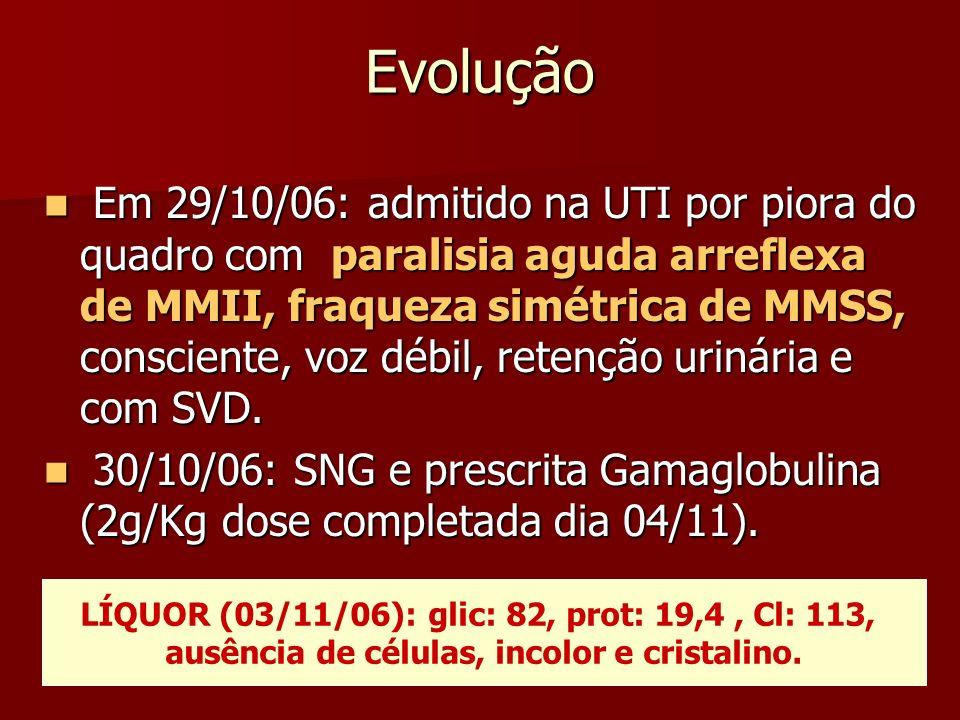 Evolução Em 29/10/06: admitido na UTI por piora do quadro com paralisia aguda arreflexa de MMII, fraqueza simétrica de MMSS, consciente, voz débil, re
