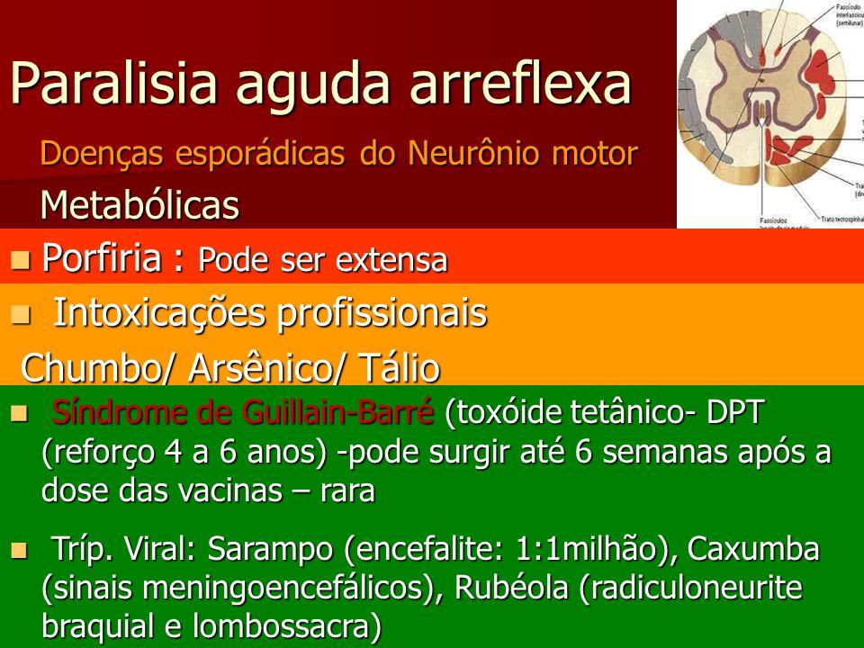 Paralisia aguda arreflexa Doenças esporádicas do Neurônio motor MetabólicasTóxicasPós-vacinais Porfiria : Pode ser extensa Porfiria : Pode ser extensa