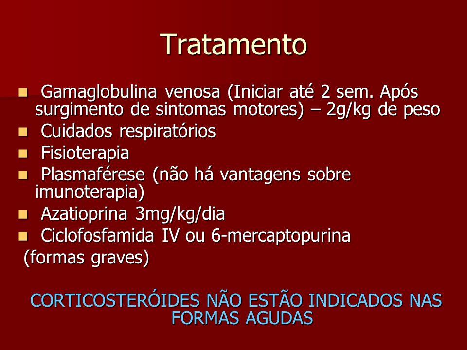 Tratamento Gamaglobulina venosa (Iniciar até 2 sem. Após surgimento de sintomas motores) – 2g/kg de peso Gamaglobulina venosa (Iniciar até 2 sem. Após