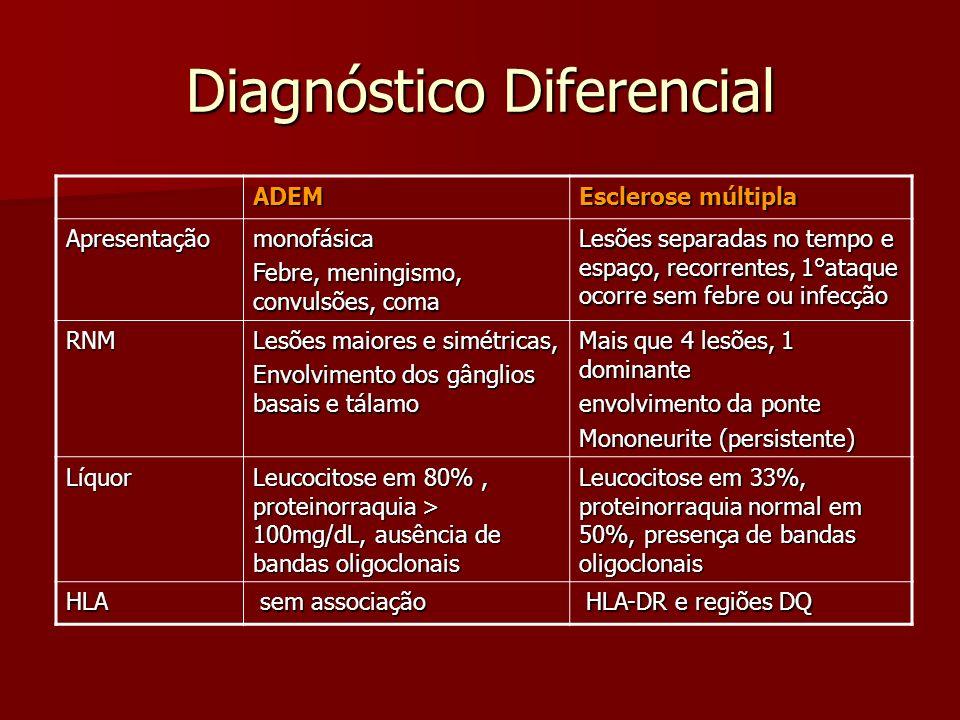 Diagnóstico Diferencial ADEM Esclerose múltipla Apresentaçãomonofásica Febre, meningismo, convulsões, coma Lesões separadas no tempo e espaço, recorre