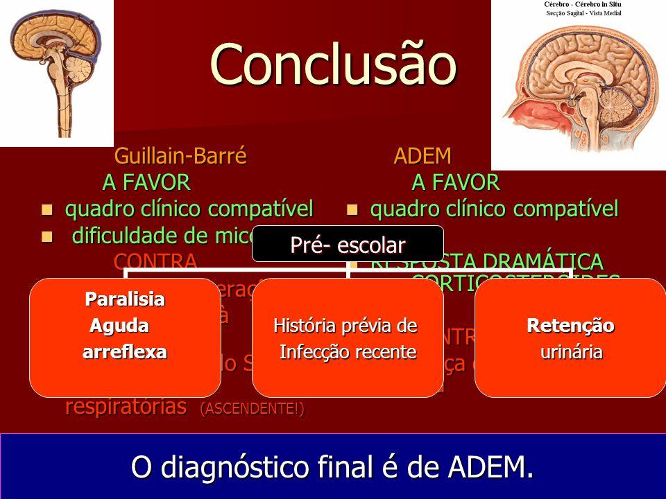 Conclusão Guillain-Barré A FAVOR A FAVOR quadro clínico compatível quadro clínico compatível dificuldade de micção dificuldade de micção CONTRA CONTRA