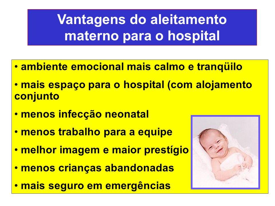 Vantagens do aleitamento materno para o hospital ambiente emocional mais calmo e tranqüilo mais espaço para o hospital (com alojamento conjunto menos