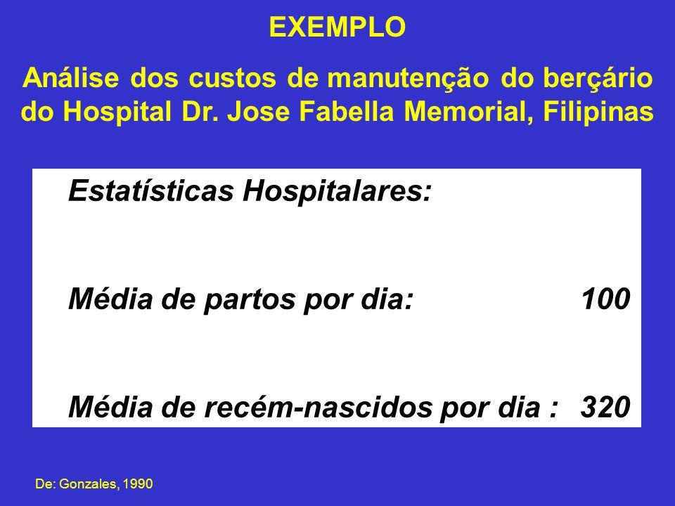EXEMPLO Análise dos custos de manutenção do berçário do Hospital Dr. Jose Fabella Memorial, Filipinas De: Gonzales, 1990 Estatísticas Hospitalares: Mé