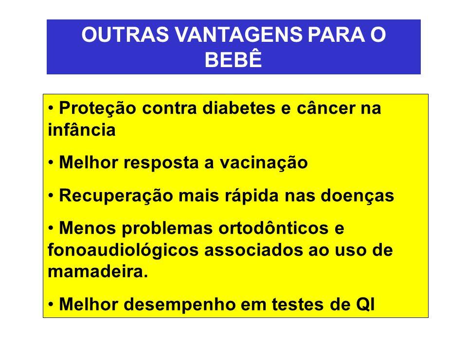 Proteção contra diabetes e câncer na infância Melhor resposta a vacinação Recuperação mais rápida nas doenças Menos problemas ortodônticos e fonoaudio