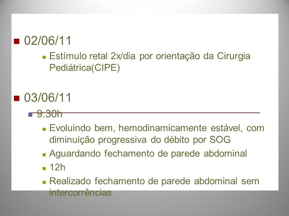 02/06/11 Estímulo retal 2x/dia por orientação da Cirurgia Pediátrica(CIPE) 03/06/11 9:30h Evoluindo bem, hemodinamicamente estável, com diminuição pro