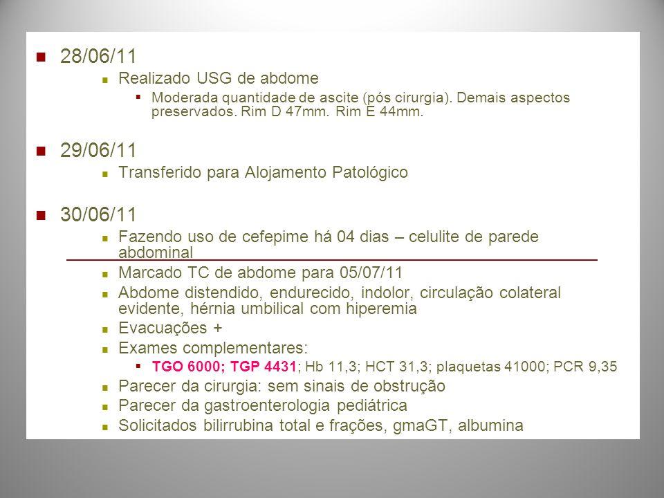 28/06/11 Realizado USG de abdome Moderada quantidade de ascite (pós cirurgia). Demais aspectos preservados. Rim D 47mm. Rim E 44mm. 29/06/11 Transferi