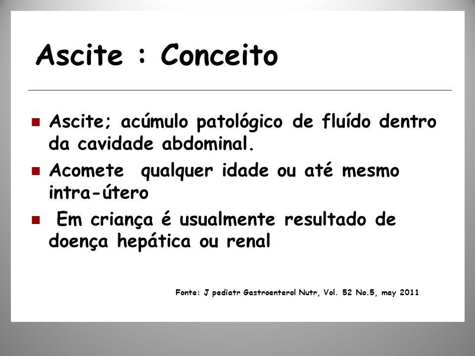 Ascite : Conceito Ascite; acúmulo patológico de fluído dentro da cavidade abdominal. Acomete qualquer idade ou até mesmo intra-útero Em criança é usua