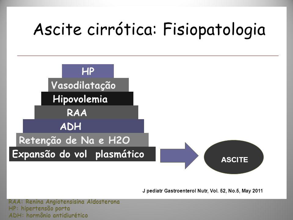Ascite cirrótica: Fisiopatologia J pediatr Gastroenterol Nutr, Vol. 52, No.5, May 2011 HP Vasodilatação Hipovolemia RAA ADH Retenção de Na e H2O livre