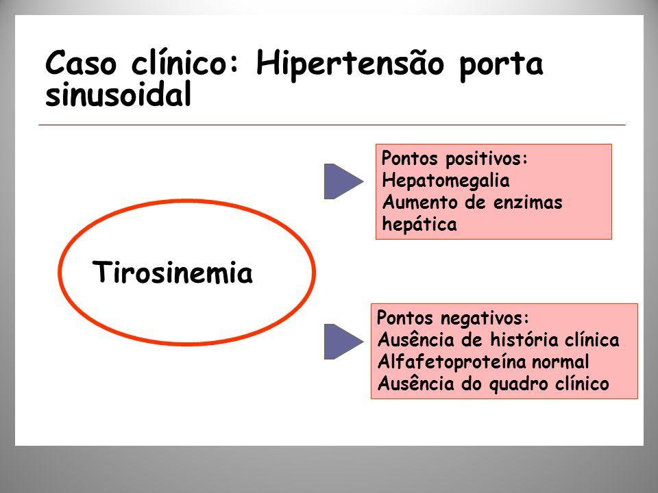 Caso clínico: Hipertensão porta sinusoidal Tirosinemia Pontos positivos: Hepatomegalia Aumento de enzimas hepática Pontos negativos: Ausência de histó