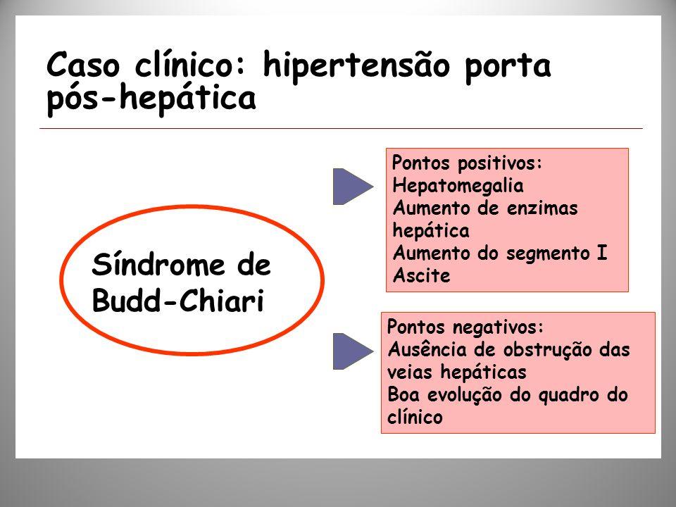 Caso clínico: hipertensão porta pós-hepática Síndrome de Budd-Chiari Pontos positivos: Hepatomegalia Aumento de enzimas hepática Aumento do segmento I