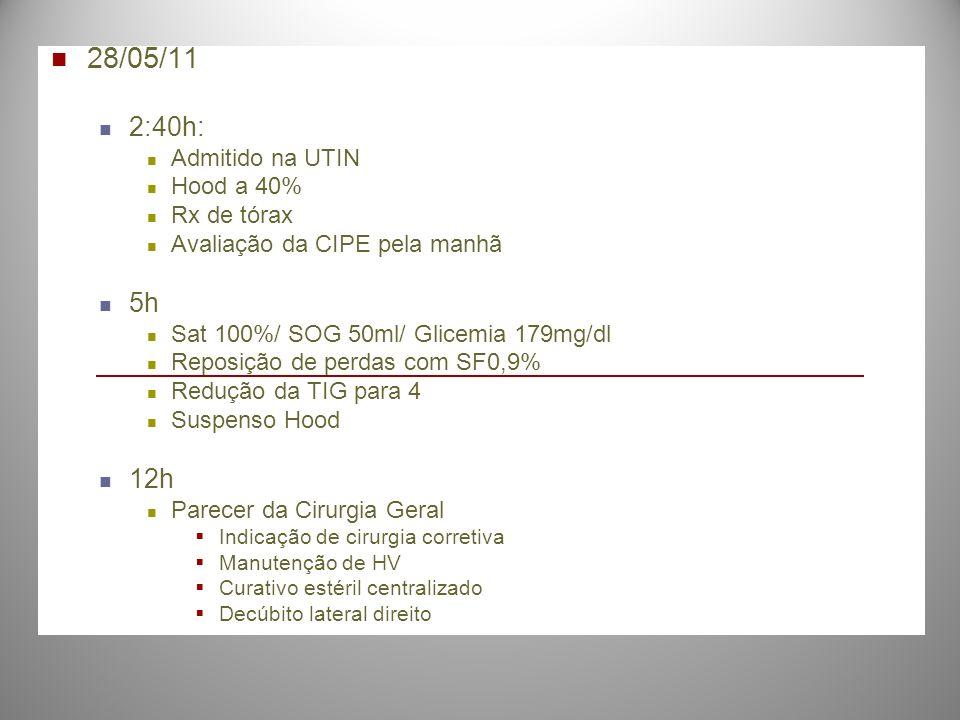 28/05/11 2:40h: Admitido na UTIN Hood a 40% Rx de tórax Avaliação da CIPE pela manhã 5h Sat 100%/ SOG 50ml/ Glicemia 179mg/dl Reposição de perdas com