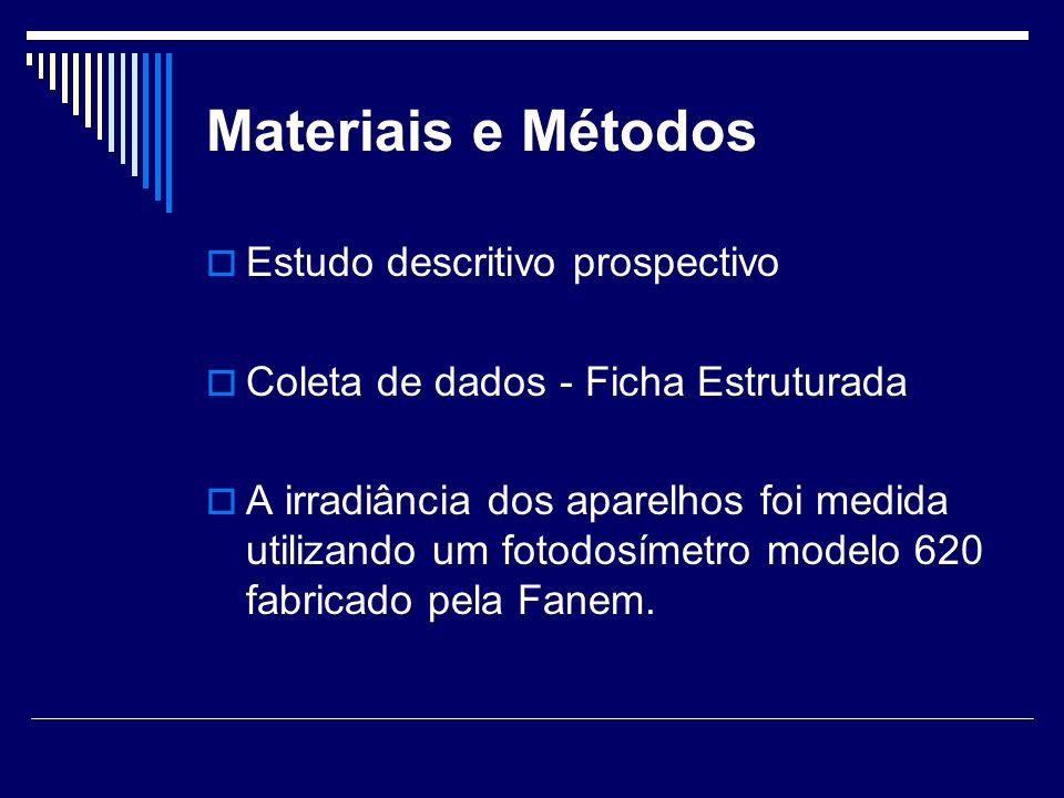 Materiais e Métodos Estudo descritivo prospectivo Coleta de dados - Ficha Estruturada A irradiância dos aparelhos foi medida utilizando um fotodosímet