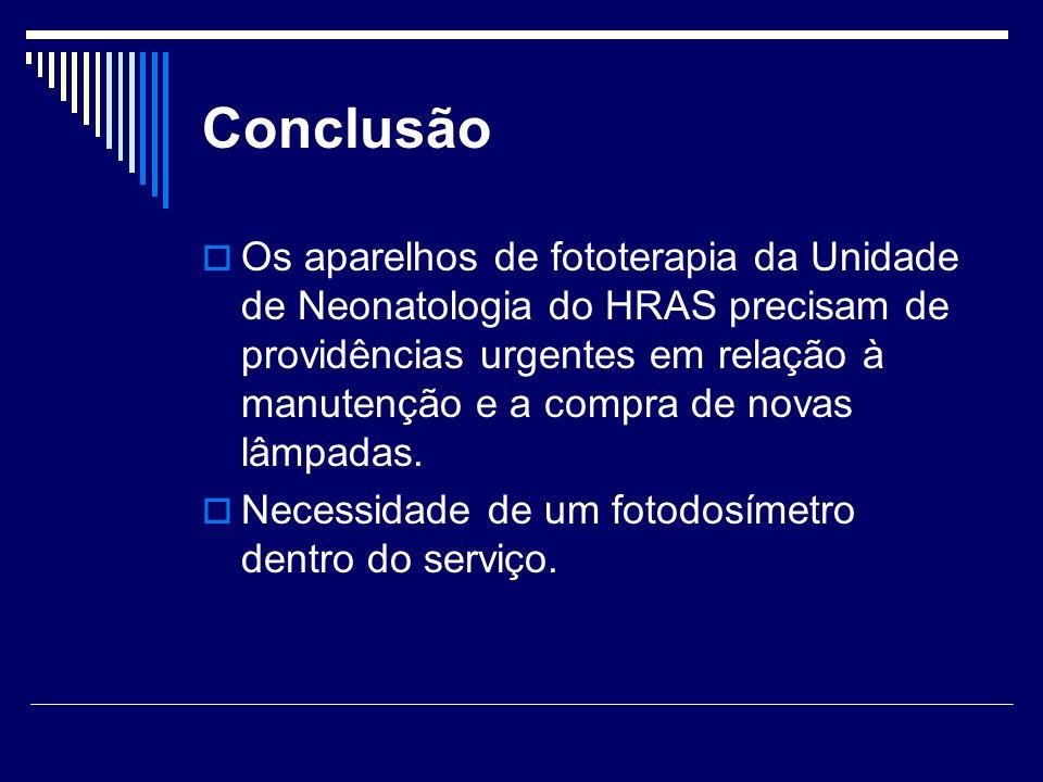 Conclusão Os aparelhos de fototerapia da Unidade de Neonatologia do HRAS precisam de providências urgentes em relação à manutenção e a compra de novas