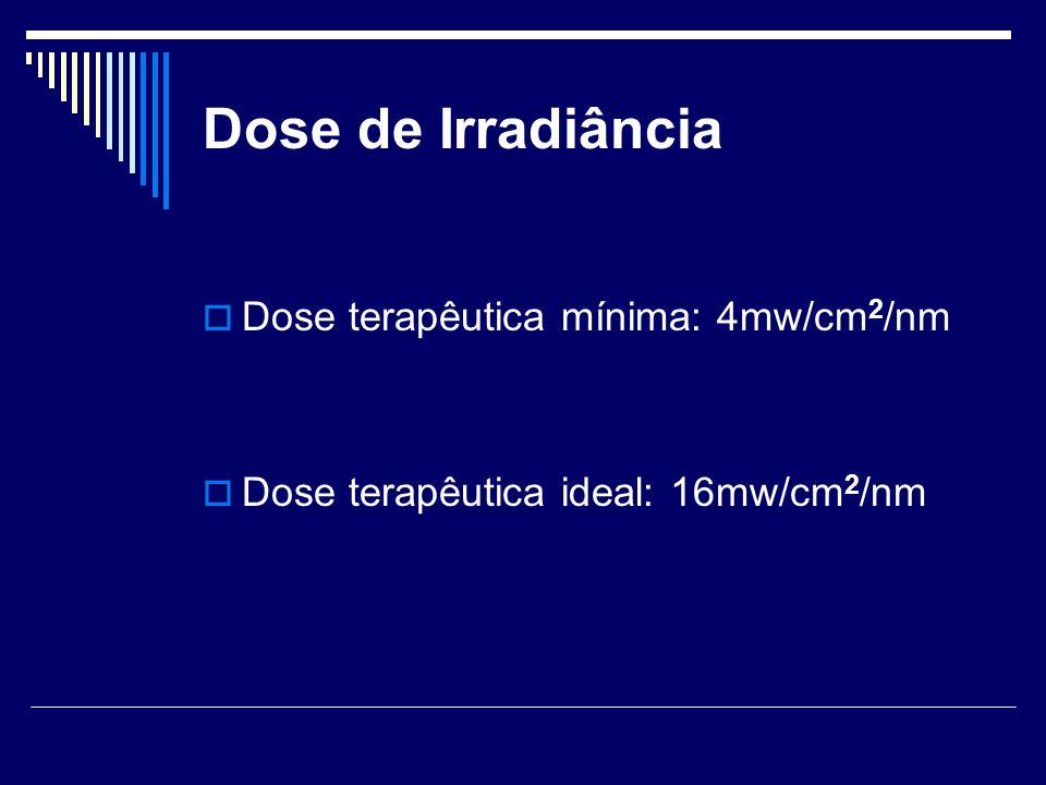 Dose de Irradiância Dose terapêutica mínima: 4mw/cm 2 /nm Dose terapêutica ideal: 16mw/cm 2 /nm