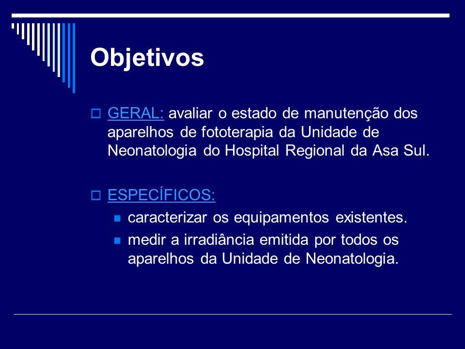 Objetivos GERAL: avaliar o estado de manutenção dos aparelhos de fototerapia da Unidade de Neonatologia do Hospital Regional da Asa Sul. ESPECÍFICOS:
