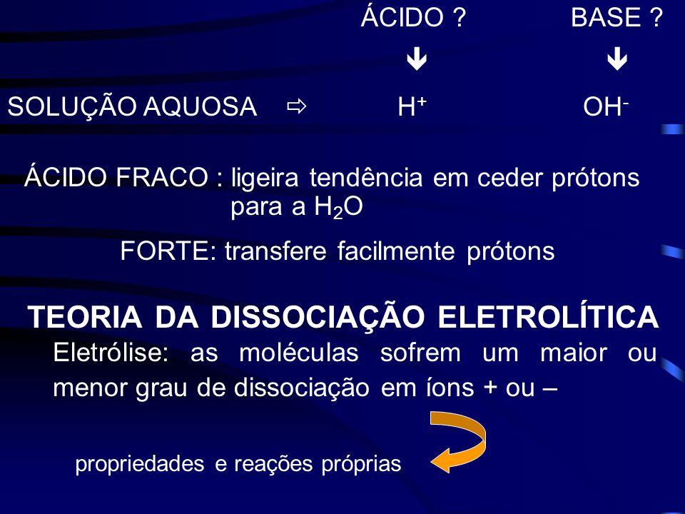 ÁCIDO ? BASE ? SOLUÇÃO AQUOSA H + OH - TEORIA DA DISSOCIAÇÃO ELETROLÍTICA Eletrólise: as moléculas sofrem um maior ou menor grau de dissociação em íon