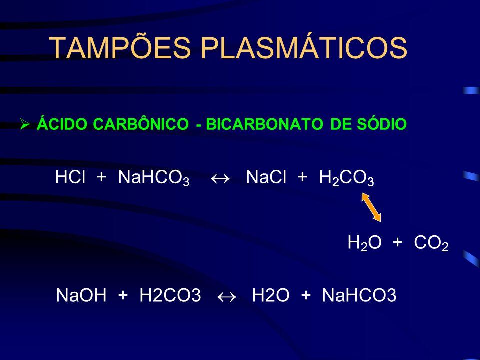 TAMPÕES PLASMÁTICOS ÁCIDO CARBÔNICO - BICARBONATO DE SÓDIO HCl + NaHCO 3 NaCl + H 2 CO 3 H 2 O + CO 2 NaOH + H2CO3 H2O + NaHCO3