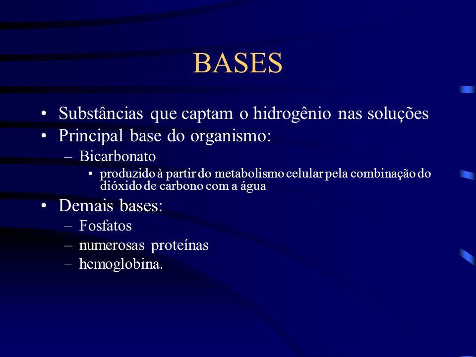 BASES Substâncias que captam o hidrogênio nas soluções Principal base do organismo: –Bicarbonato produzido à partir do metabolismo celular pela combin